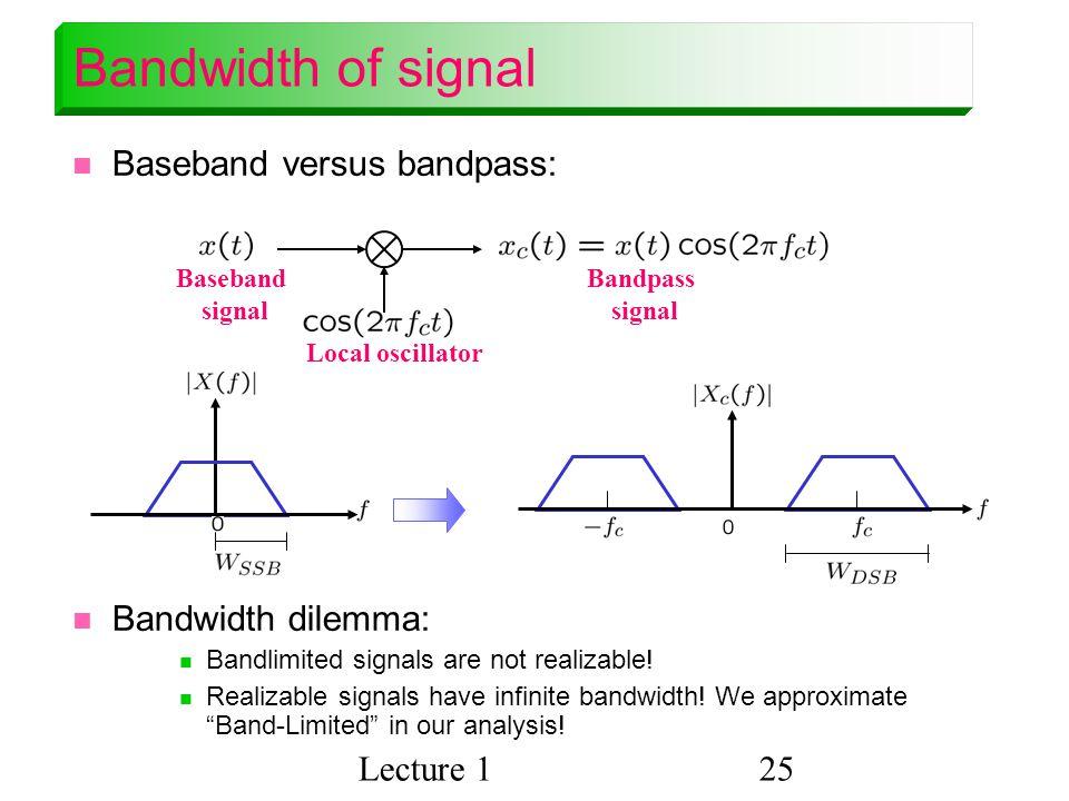 Bandwidth of signal Baseband versus bandpass: Bandwidth dilemma: