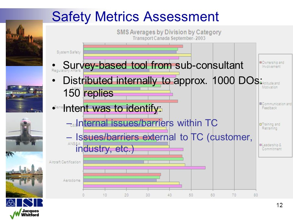 Safety Metrics Assessment