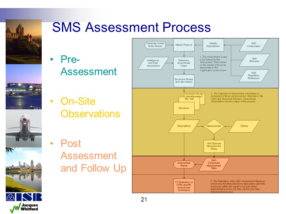 SMS Assessment Process