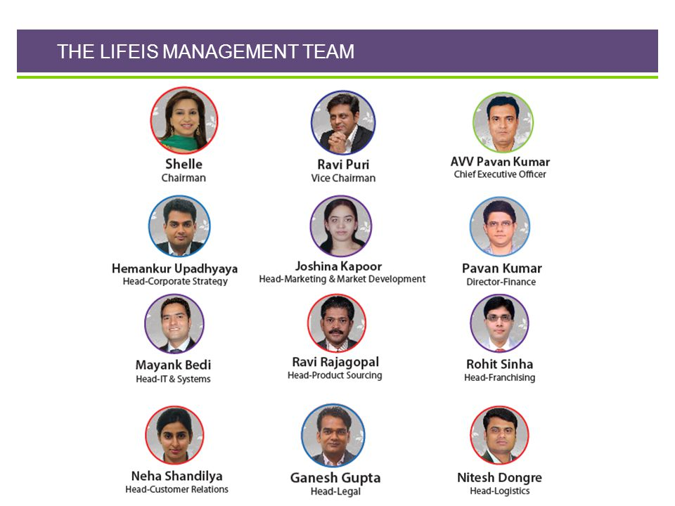 THE LIFEIS MANAGEMENT TEAM