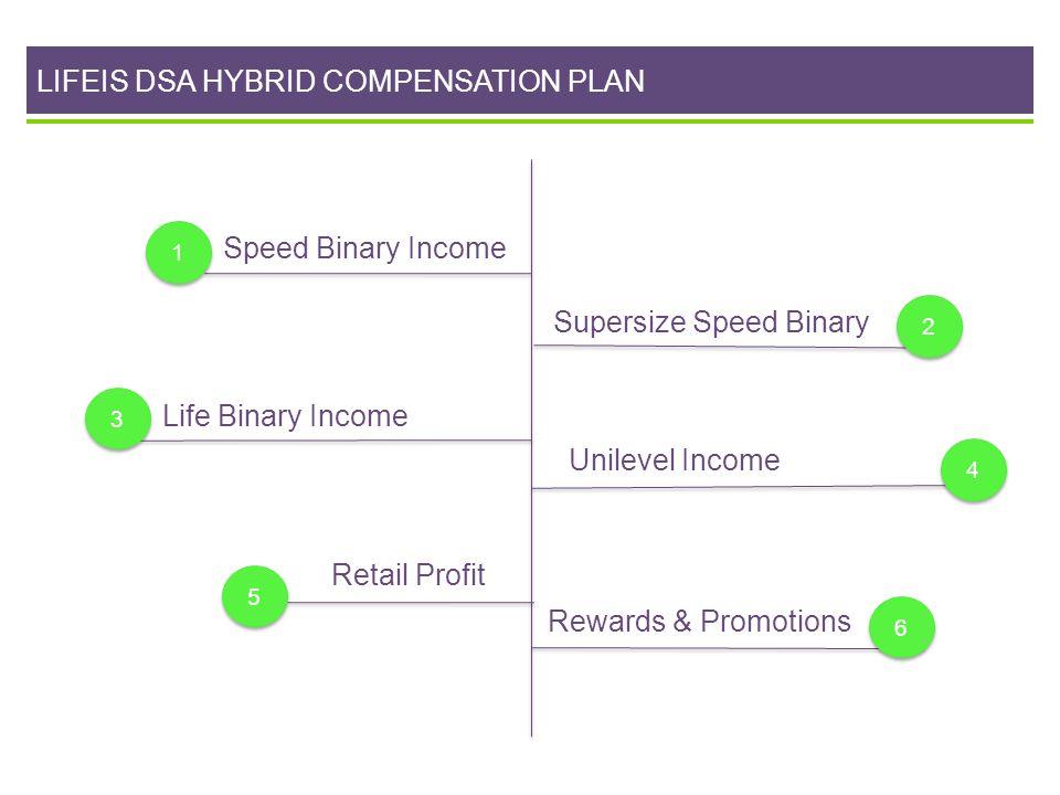 Lifeis Hybrid DSA Compensation Plan