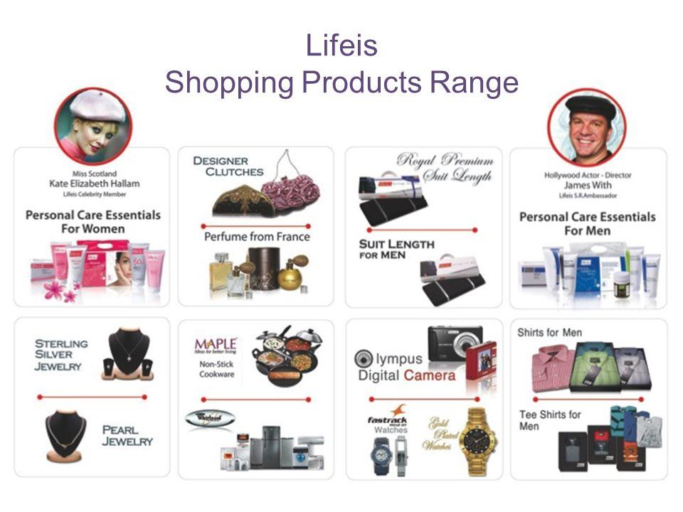 Shopping Products Range