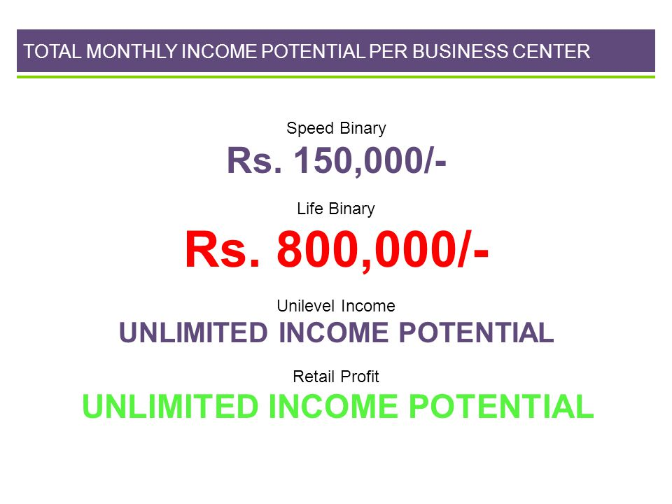 TOTAL MONTHLY INCOME POTENTIAL PER BUSINESS CENTER