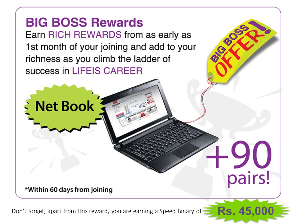 Rs. 45,000 Don't forget, apart from this reward, you are earning a Speed Binary of
