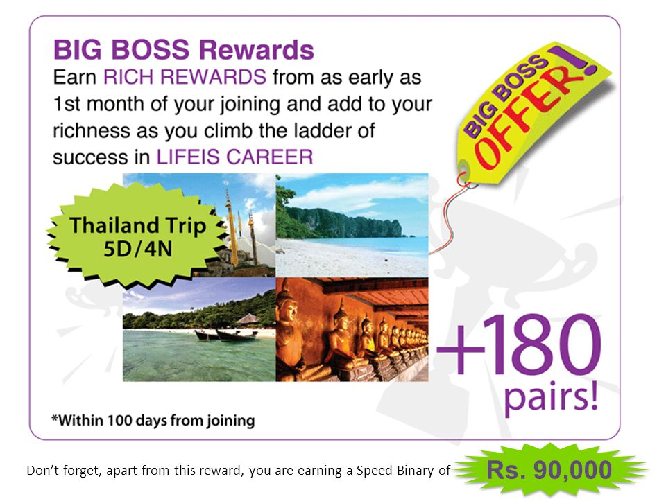 Rs. 90,000 Don't forget, apart from this reward, you are earning a Speed Binary of
