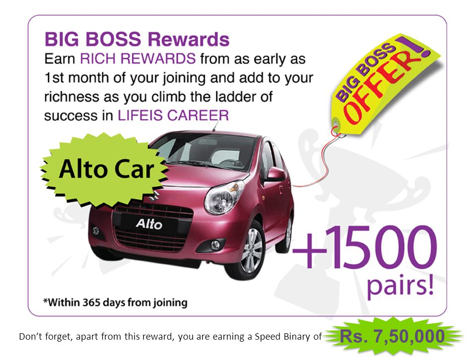 Rs. 7,50,000 Don't forget, apart from this reward, you are earning a Speed Binary of