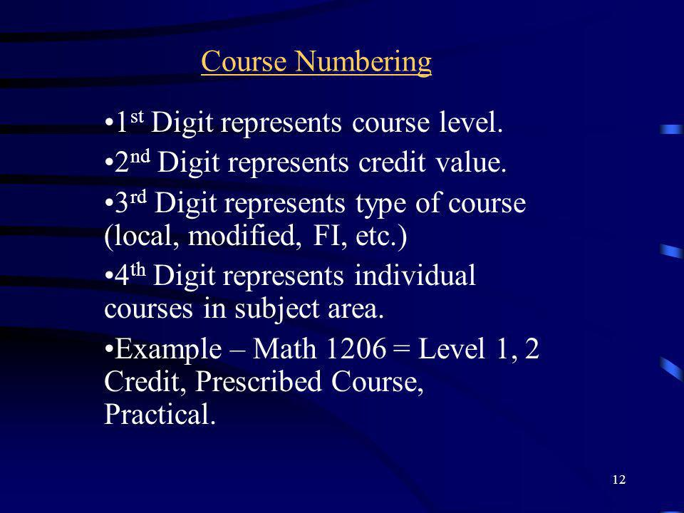Course Numbering 1st Digit represents course level. 2nd Digit represents credit value.
