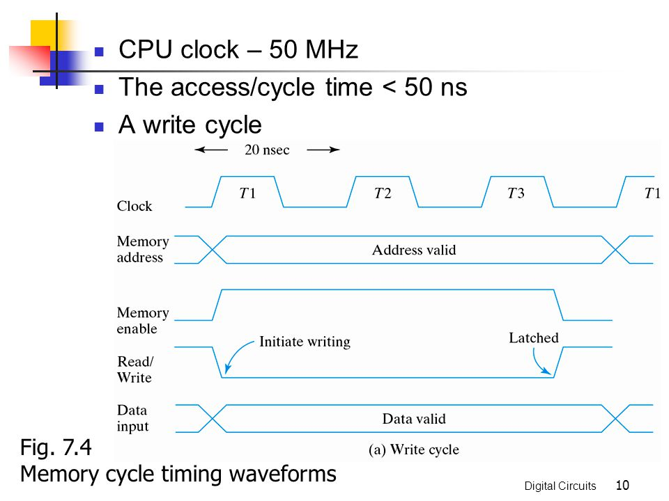 The access/cycle time < 50 ns A write cycle