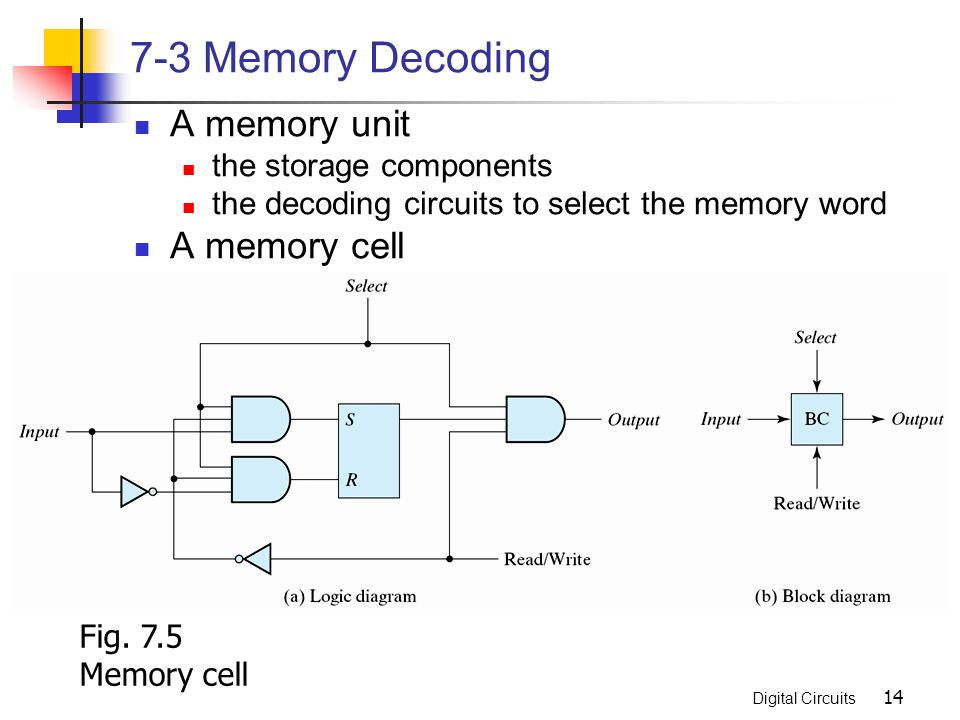 7-3 Memory Decoding A memory unit A memory cell the storage components