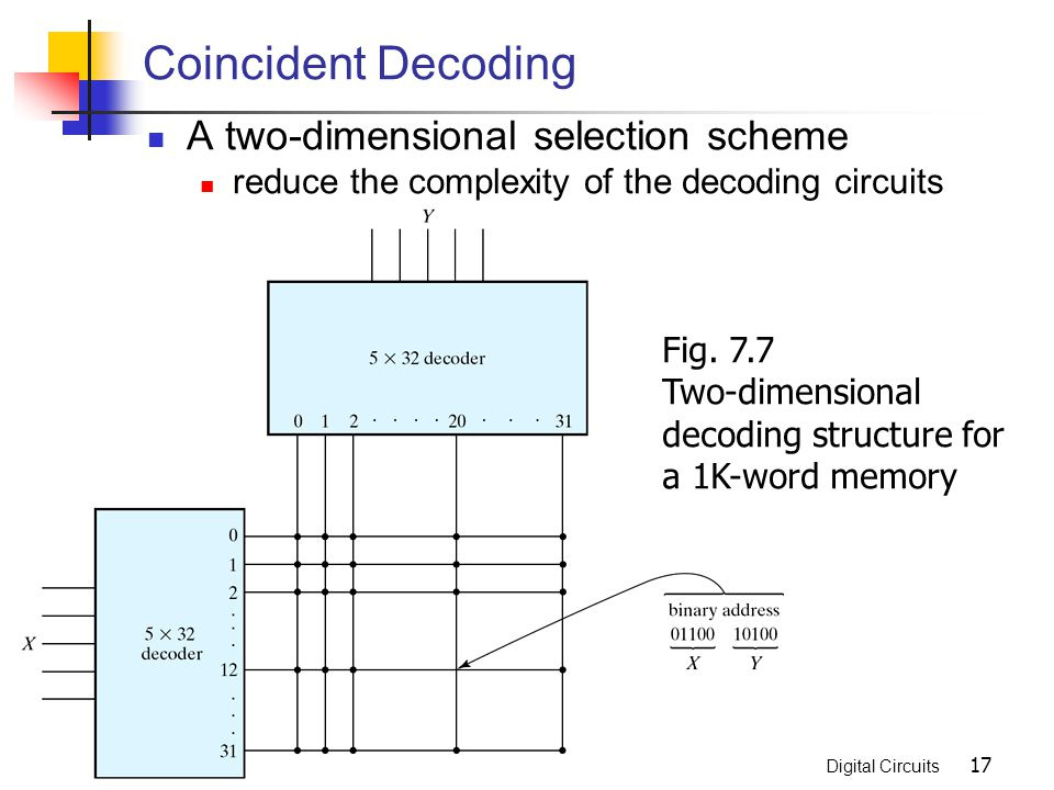 Coincident Decoding A two-dimensional selection scheme