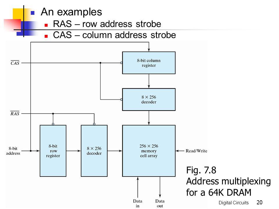 An examples RAS – row address strobe CAS – column address strobe
