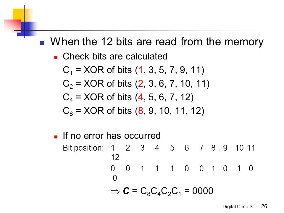 When the 12 bits are read from the memory