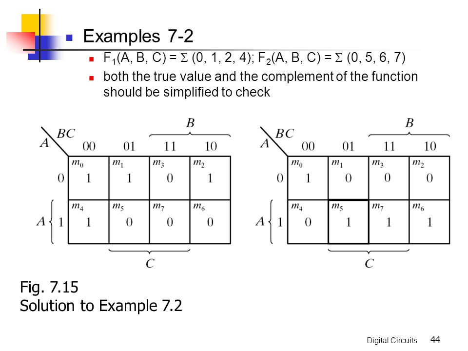 Examples 7-2 Fig. 7.15 Solution to Example 7.2