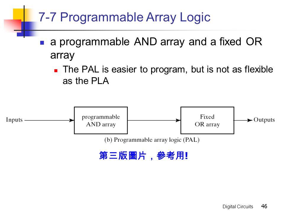 7-7 Programmable Array Logic