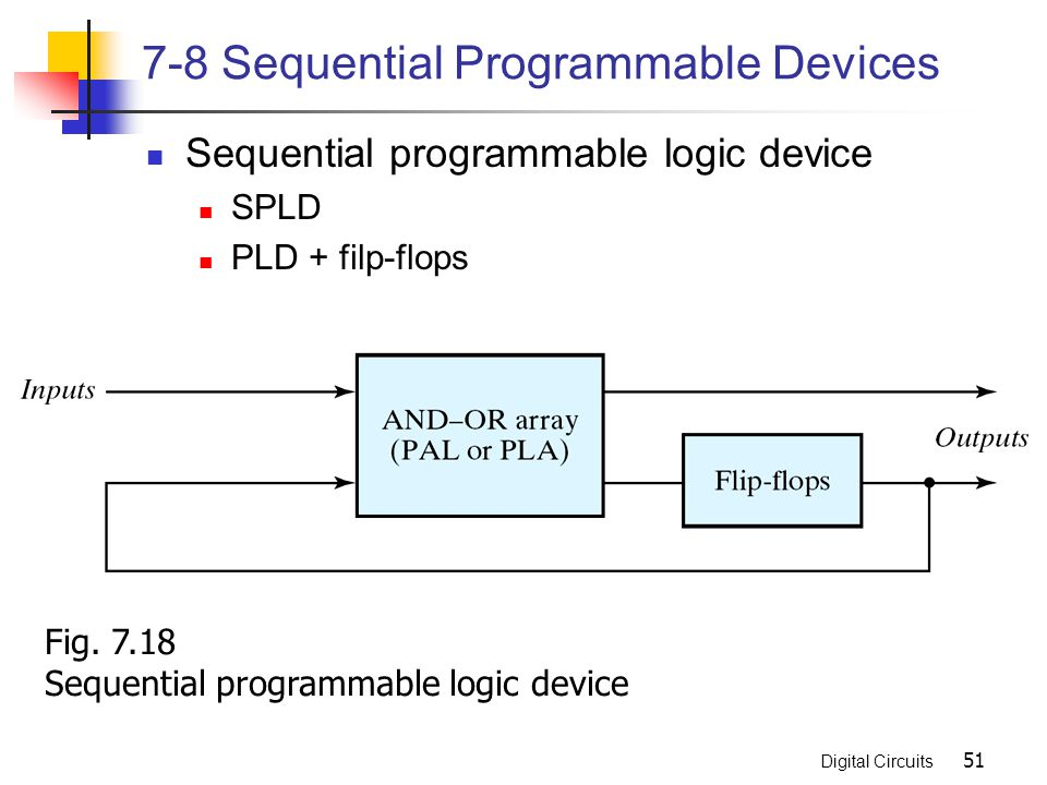 7-8 Sequential Programmable Devices