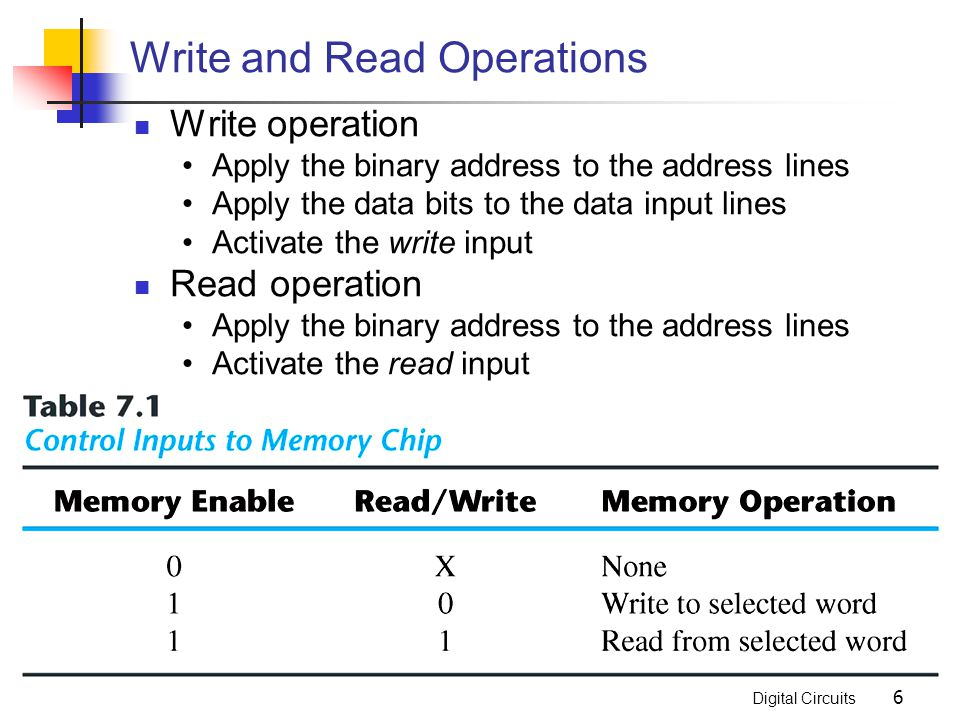 Write and Read Operations