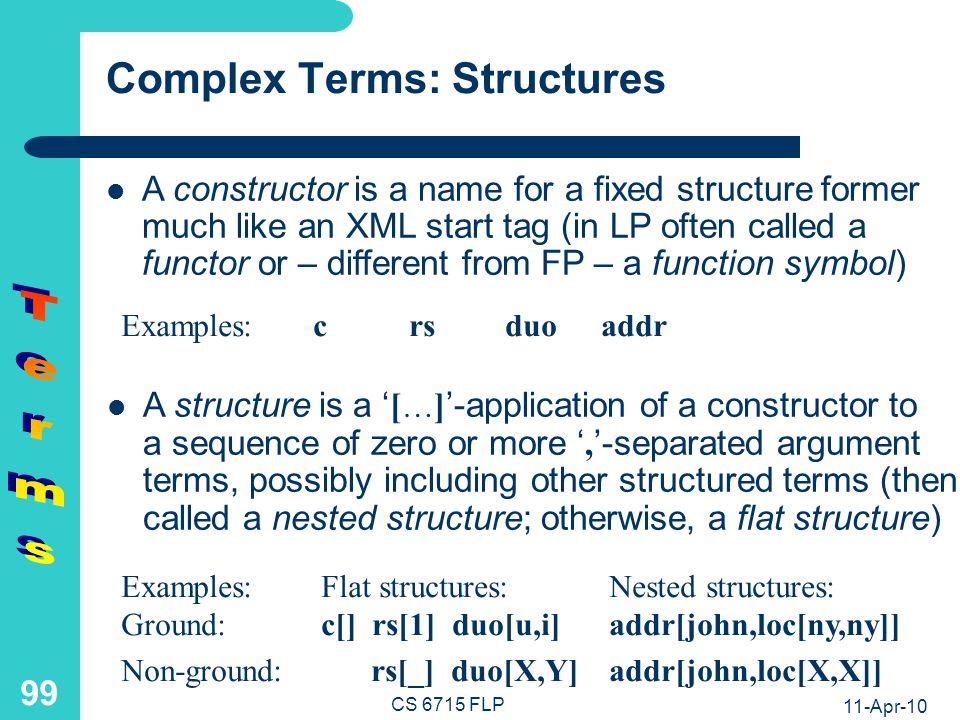 Term Unification: Algorithmic Principles