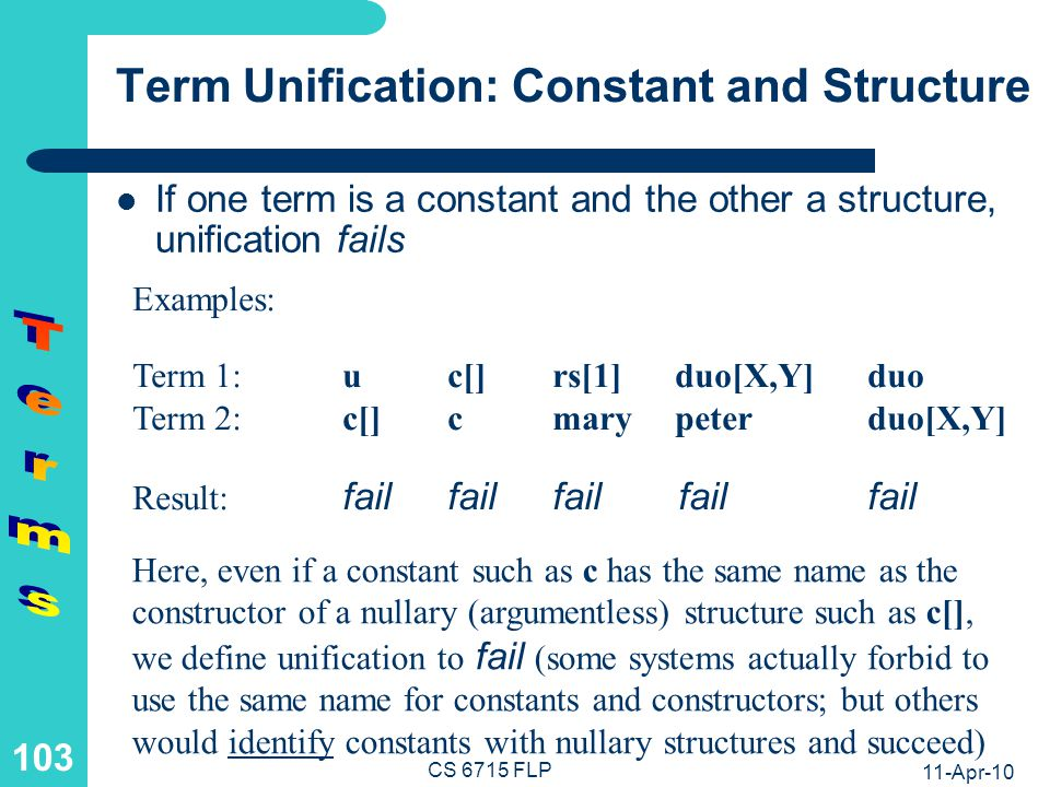 Term Unification: Variable and Constant