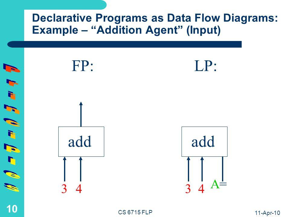 FP: LP: add add Principles 7 A=7 3 4 3 4