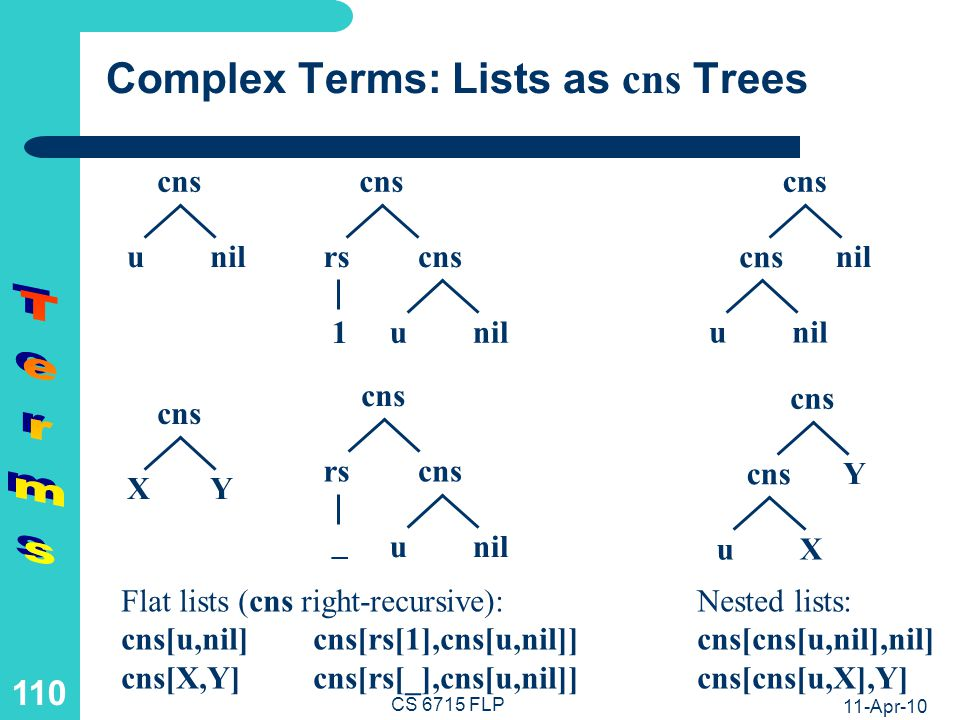 Complex Terms: N-ary List Notation