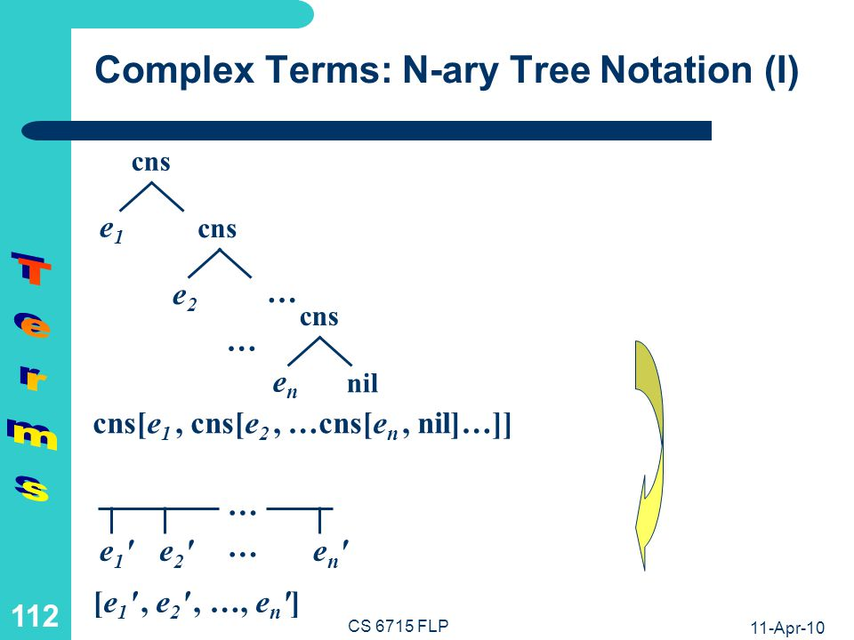 Complex Terms: N-ary Tree Notation (II)