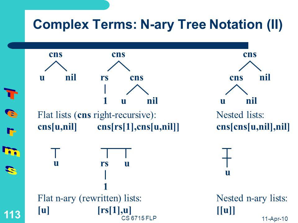 Terms List Unification