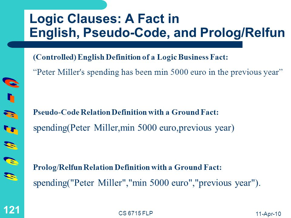 Logic Clauses: A Ground Call Resolved via Unification