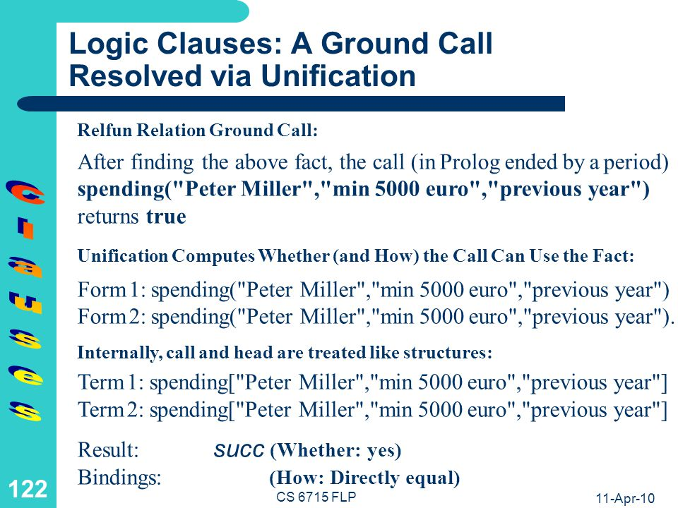 Logic Clauses: Non-Ground Calls Resolved via Unification (I)