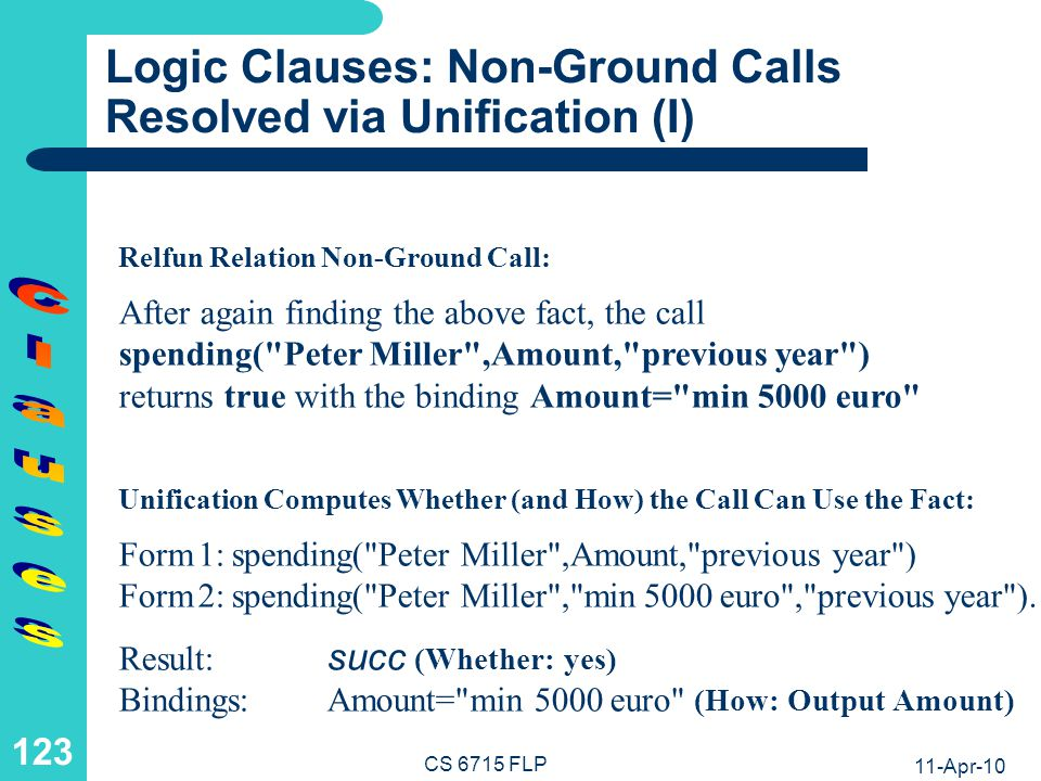 Logic Clauses: Non-Ground Calls Resolved via Unification (II)