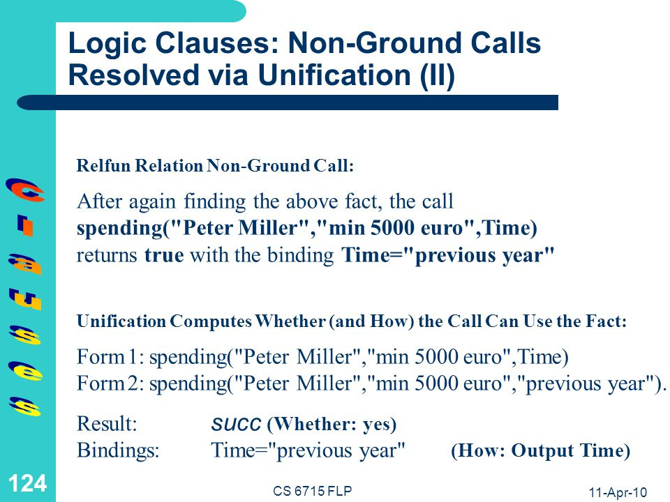 Logic Clauses: Non-Ground Calls Resolved via Unification (III)