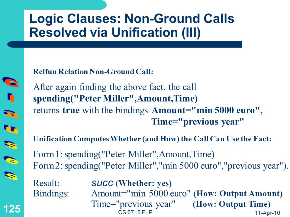 Logic Clauses: Non-Ground Calls Resolved via Unification (IV)