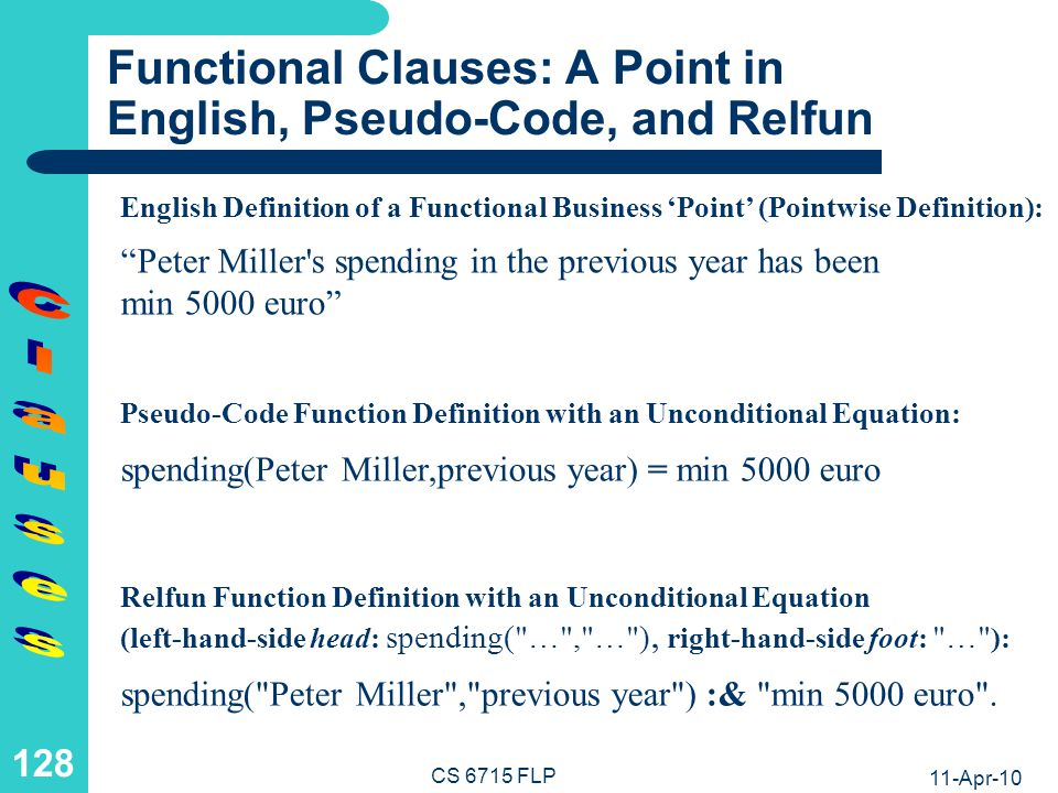 Functional Clauses: A Ground Call Resolved via Unification