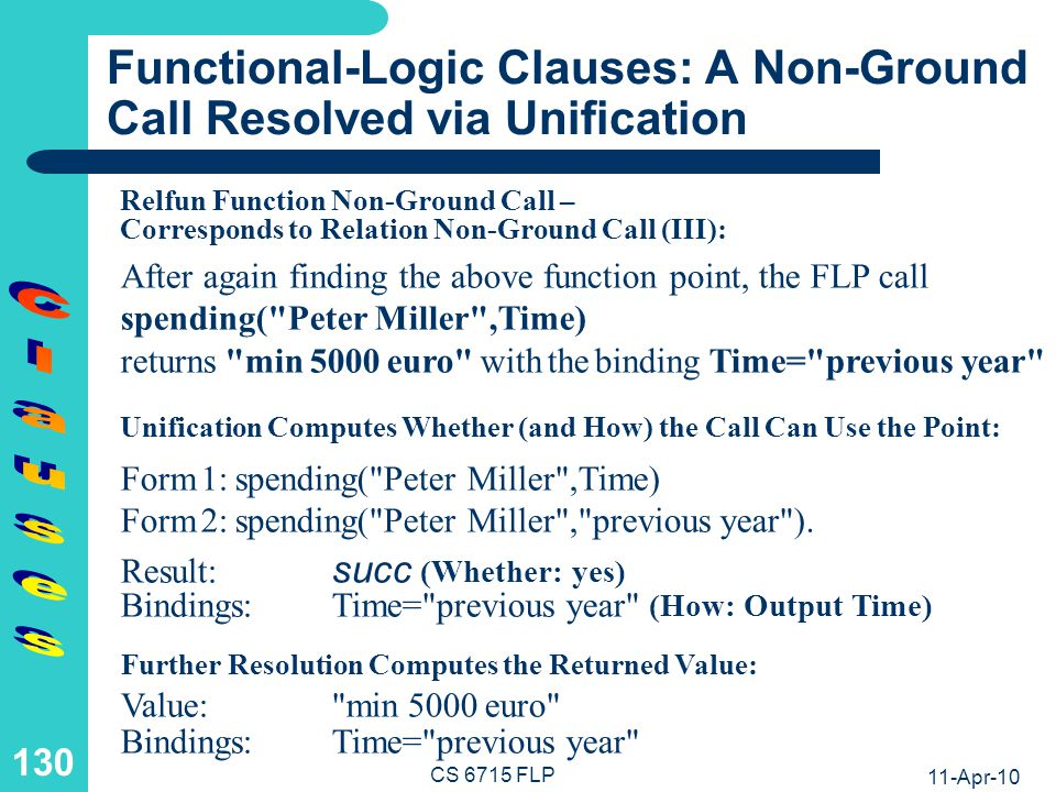Logic Clauses: 1st Rule in English, Pseudo-Code, and Prolog/Relfun