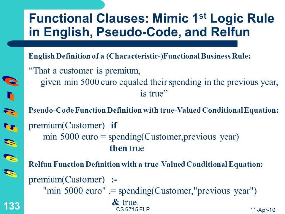 Functional Clauses: A Ground Call Resolved via Unification and a