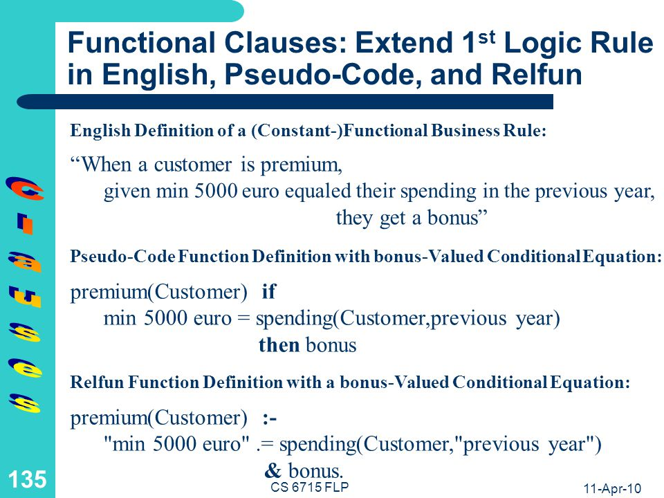 Logic Clauses: 2nd Rule in English, Pseudo-Code, and Prolog/Relfun