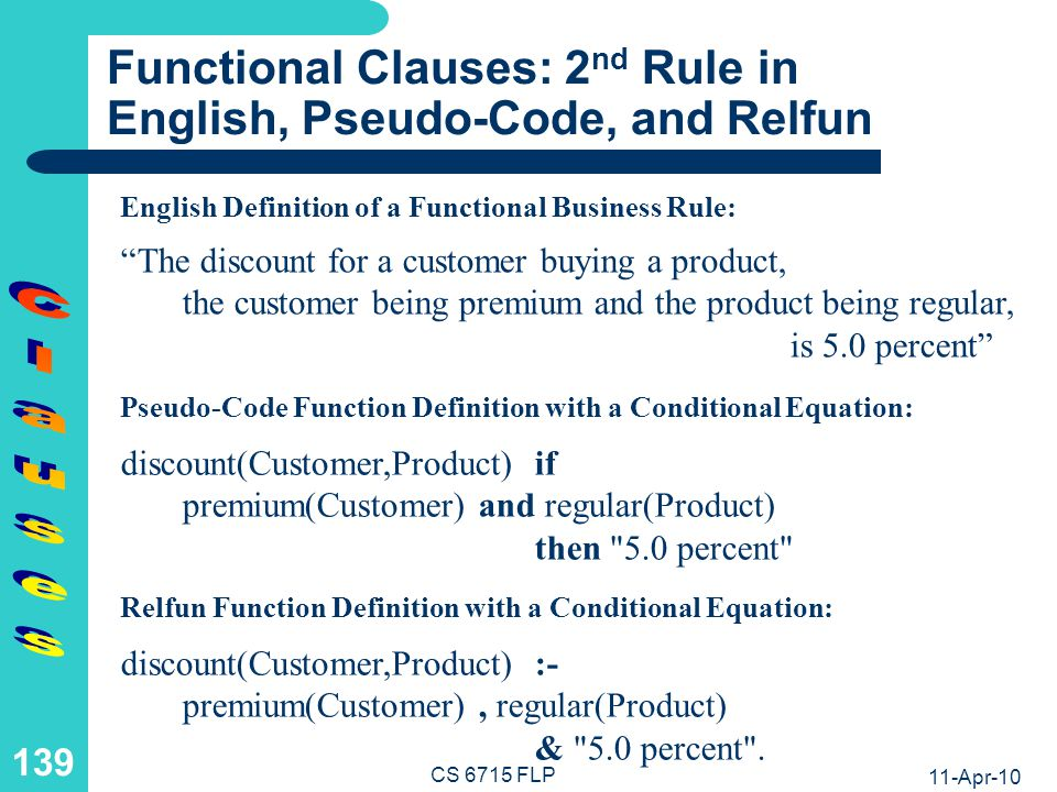 Functional Clauses: A Ground Call Resolved via Unification and Subcalls (I)