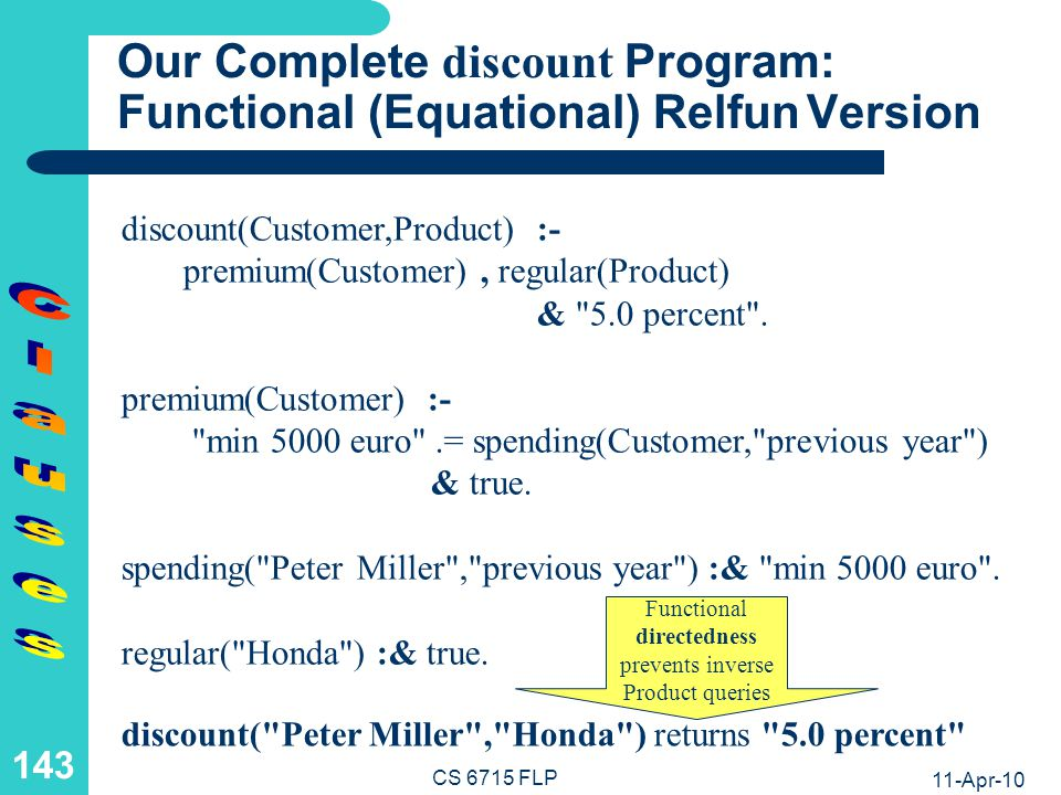 Our Complete discount Program: Functional-Logic Relfun Version