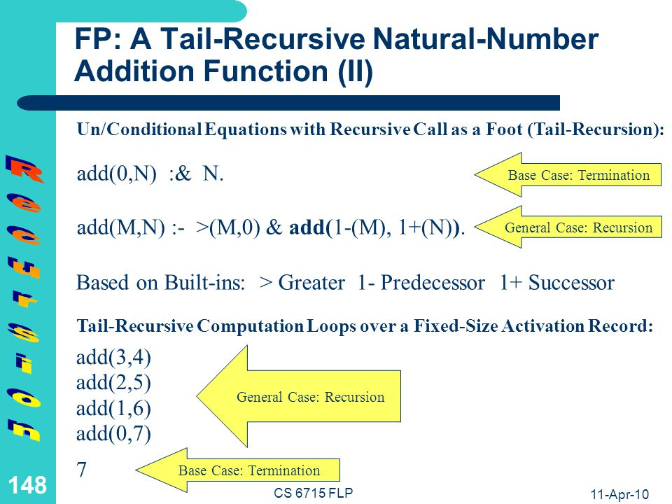 LP: A Tail-Recursive Natural-Number Addition Relation (I)