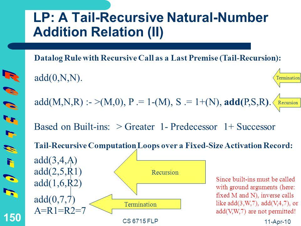 FLP: A Tail-Recursive Natural-Number Addition Relation