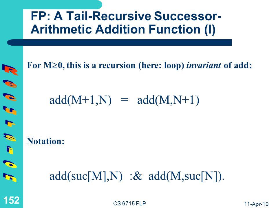 FP: A Tail-Recursive Successor-Arithmetic Addition Function (II)