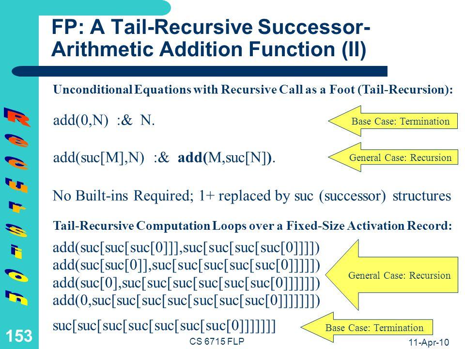 LP: A Tail-Recursive Successor-Arithmetic Addition Relation (I)