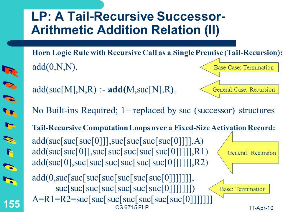 LP: A Tail-Recursive Successor-Arithmetic Addition Relation (III)