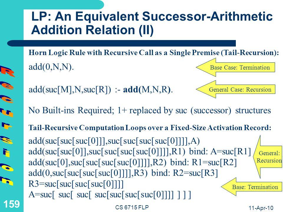 FP: A Tail-Recursive Float-Number Compound Interest Function
