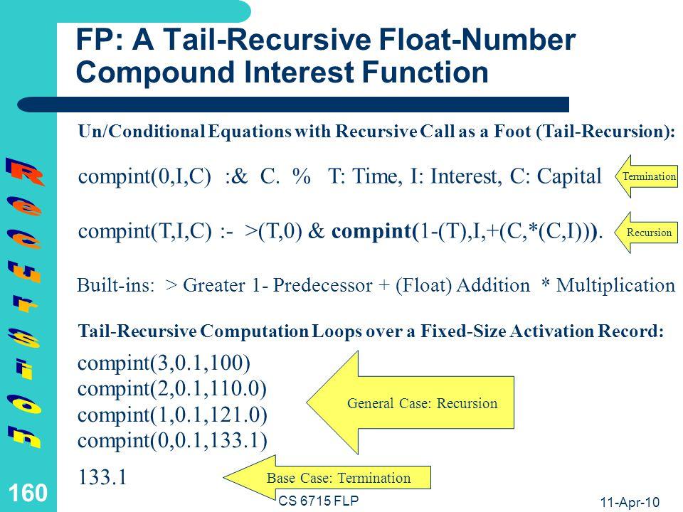 LP: A Tail-Recursive Float-Number Compound Interest Relation