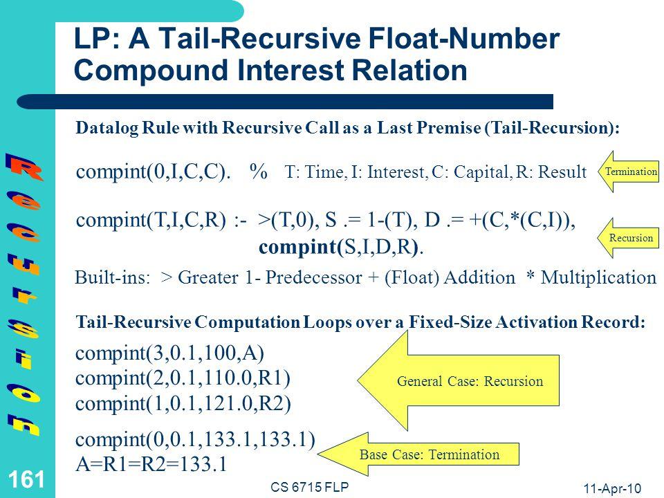 FLP: A Tail-Recursive Float-Number Compound Interest Relation