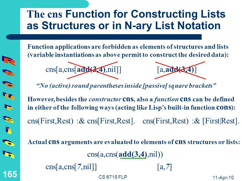 FP: A Recursive List-Concatenation Function (I)