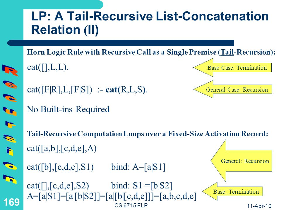 LP: A Tail-Recursive List-Concatenation Relation (III)