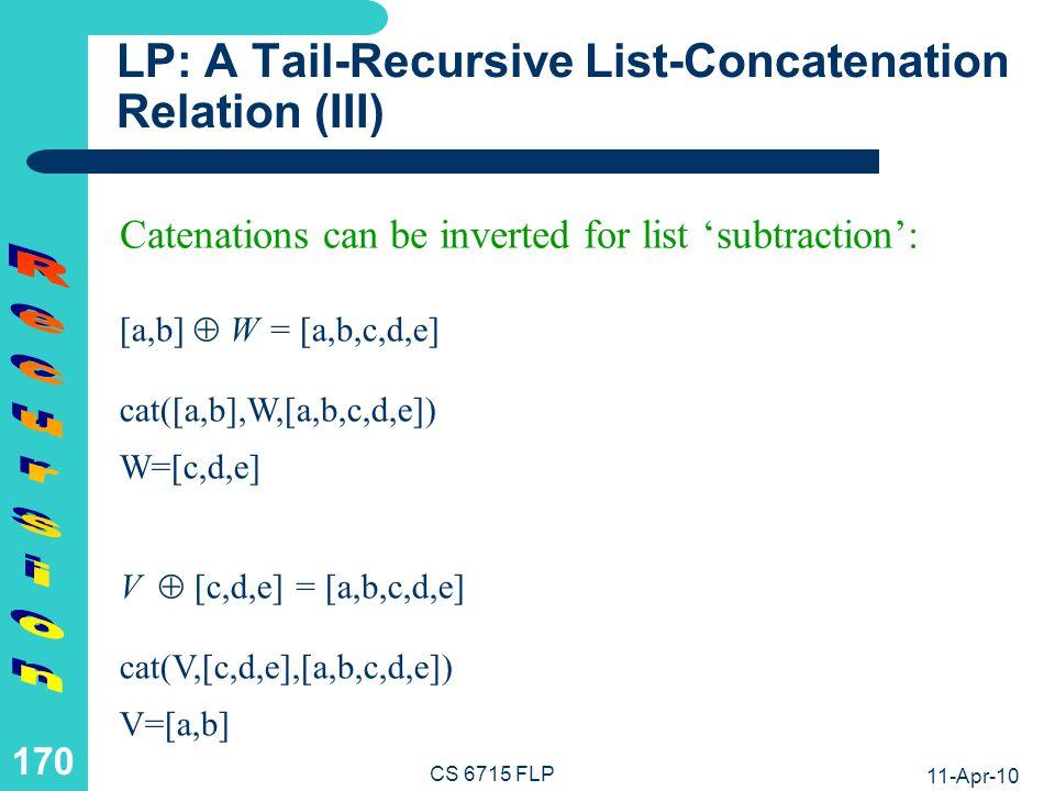 LP: A Tail-Recursive List-Concatenation Relation (IV)