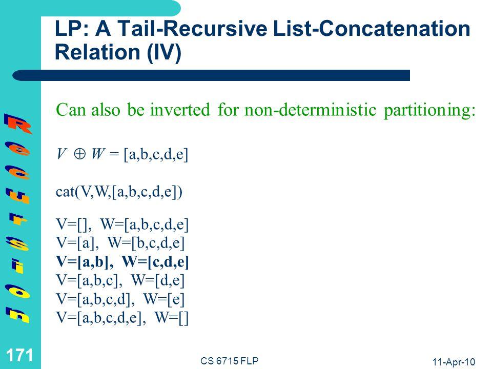 FP: A Recursive List-Reversal Function (I)