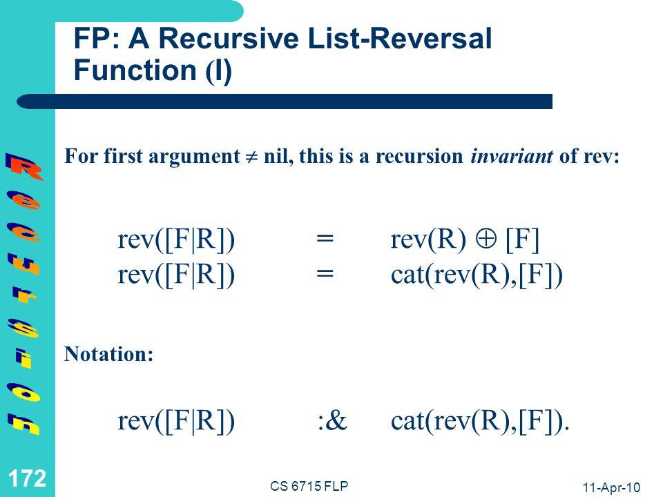 FP: A Recursive List-Reversal Function (II)